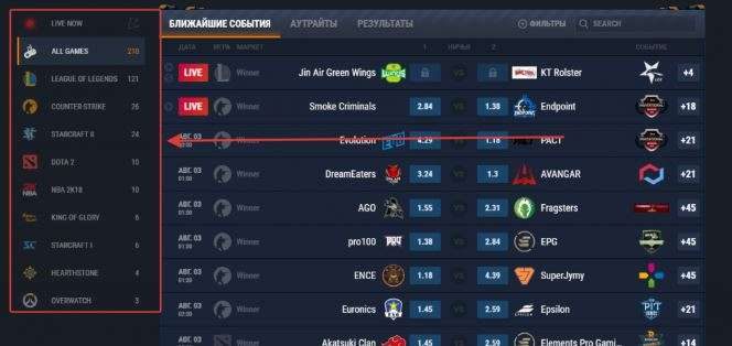 ggbet cybersport betting